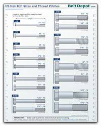 Machine Screw Diameter Chart Us Bolt Diameter And Thread Chart In 2019 Tools