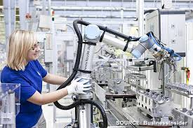 collaborative robotics a sub set of service robotics in labs manufacturing and material handling is where the action is today because co bots