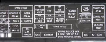 automotive power centers, fuses and relays power cut fuse box Power Fuse Box #35