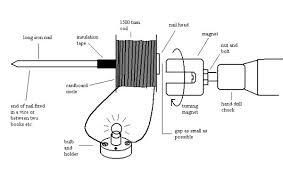 basic generator wiring diagram wiring diagram user simple generator wiring diagram wiring diagram user basic generator wiring diagram