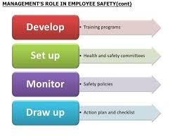 Employee Safty Hrm Employee Safety Health
