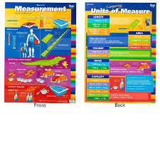 Chart Double Sided Measurement
