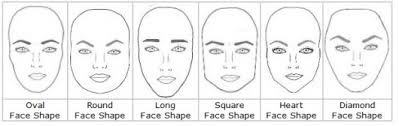 eye shape chart shumailas london beauty salons eye brow shape bespoke eye brow