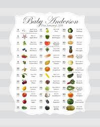 Pregnancy Fruit Size Chart 21 Weeks Pregnant Fruit Chart Www Bedowntowndaytona Com