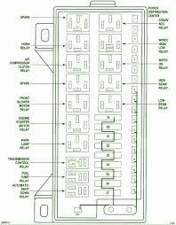 87 dodge dakota fuse box wiring diagram shrutiradio 1995 dodge neon fuse box map and time delay relay at 1995 Dodge Neon Fuse Box Wiring Diagram
