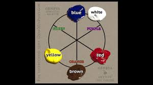 Artist Color Mixing Chart Ultimate Color Wheel For Artists Color Mixing Rules To Remember