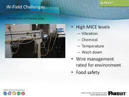 plantwide benefits of ethernet ip seminar 1783 Etap2f Wiring Diagram 1783 Etap2f Wiring Diagram #47