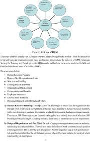 Personnel Management Job Description Unit 1 Introduction To Human Resource Management Pdf