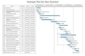 Best Content Marketing Calendar Template Excel Editorial