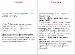 steepcynlux Сноски нв дипломе Как оформить приложение
