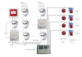 addressable fire alarm system diagrams the wiring diagram of an free evacuation floor plan template at Fire Alarm Layout Diagram