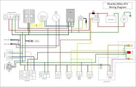 baja wilderness trail 250 wiring diagram wiring diagram tao tao 110 atv wiring harness at Tao Tao 250cc Wiring Diagram