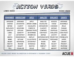 Action Verbs List Action Verbs List Action Words For Cover Letters 6