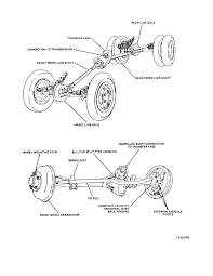 Diagram wheel and axle diagram front live assembly four drive wheel and axle diagram front live