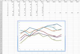 Excel Chart Vba Axes Excel Vba Chart Y Axis Range Excel Vba