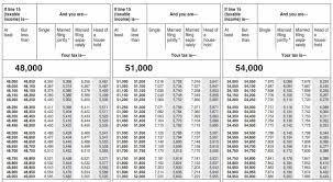 1040 tax tables