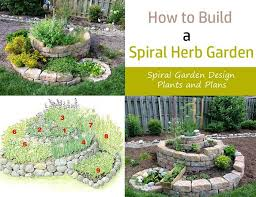 Small Picture 63 best Rock Gardens images on Pinterest Gardening Landscaping