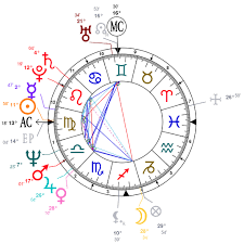 Lucy Lawless Birth Chart Astrology And Natal Chart Of Freddie Mercury Born On 1946 09 05