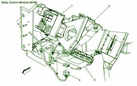 fuse mapcar wiring diagram page  2000 chevrolet 250 durmax fuse box diagram