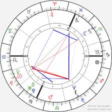 Eros Poli Birth Chart Horoscope Date Of Birth Astro