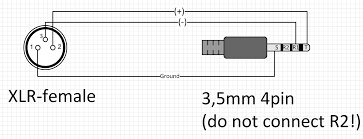trs wiring diagram & balanced xlr cable diagram trs cable diagram 3.5mm stereo jack pinout at 3 5 Mm Female Jack Wiring Diagram