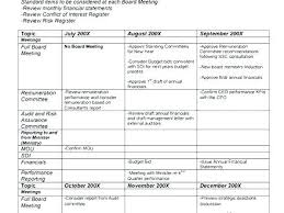 Monthly Board Report Template Of Directors Example Health