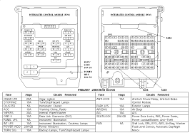 2000 cougar fuse box diagram under dash wire center \u2022 2000 mercury cougar alternator wiring diagram 2000 mercury cougar fuse diagram wire diagram rh kmestc com 2000 grand marquis fuse diagram fuse panel