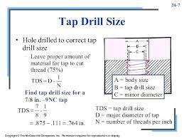 8 Drill Size Werwowann Info