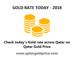Gold Rate Chart In Qatar Highest Lowest Gold Prices Qatar