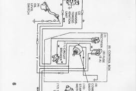 honda gx390 wiring electric start honda image similiar gx390 electric starter diagram keywords on honda gx390 wiring electric start