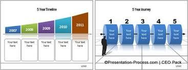 5 year timeline template 5 year timeline template under fontanacountryinn com