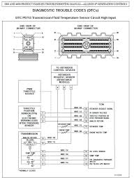 allison transmission 3000 and 4000 wiring diagram beautiful kenworth allison transmission 3000 and 4000 wiring diagram luxury allison transmission manual 2018 all generation all series
