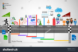 Software Development Life Cycle Process Icon Stock Vector Royalty