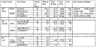 Chimney Liner Sizing Chart 39 Extraordinary Tractor Tire Size Cross Reference Chart