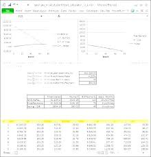 Personal Loan Amortization Schedule Excel Template Payment Biweekly