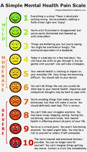 Mental Health Chart