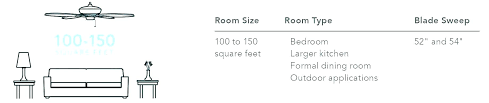 ceiling fan size for bedroom singular ceiling fan size for room bedroom ceiling fan blade size