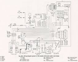 wiring diagram for john deere wiring image john deere 4020 wiring diagram wire get image about wiring on wiring diagram for john
