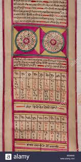 Astrology Chart In Delhi India Asia Stock Photo 27053292