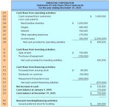 cash flow statement indirect method in excel 8 best accounting images on pinterest accounting beekeeping and