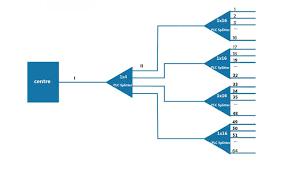 Plc Splitter Loss Chart 0 2 Db Pdl Fiber Optic Plc Splitter Sc Apc Cassette