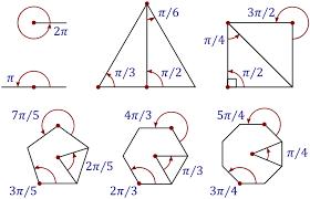 Radian Angle Chart Radian Wikiwand