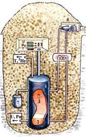 Водородная энергетика Энергия ядерного синтеза  Водородная энергетика доклад реферат по физике старт в науку МФТИ термоядерный