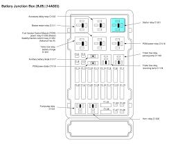 2006 ford e350 fuse box diagram wiring diagram and fuse box diagram Wiring Diagram 95 Ford E 350 Free Download 2000 e150 fuse box diagram on 2000 images free download wiring regarding 2006 ford e350