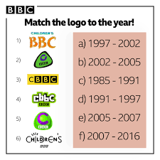 I also managed to get this 10 minute. Cbbc On Twitter 35 Years Ago Today The Broom Cupboard Was Born Can You Match The Logo To The Year Broomcupboard35