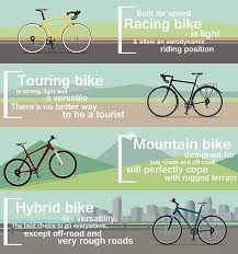 Bicycle Frame Size Chart Hybrid How To Pick The Right Size Hybrid Bike