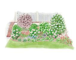 Small Picture Porch Border Garden Plan Garden borders Country living and Porch