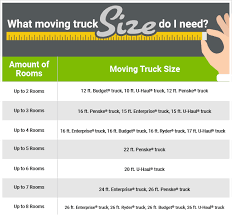 Semi Truck Size Chart What Moving Truck Size Do I Need U Pack