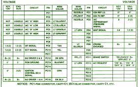 1986 cutlass supreme fuse box diagram image details 1995 oldsmobile cutlass fuse box diagram