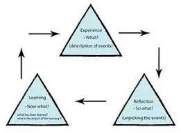 reflective essay on classroom management com reflective essay on classroom management